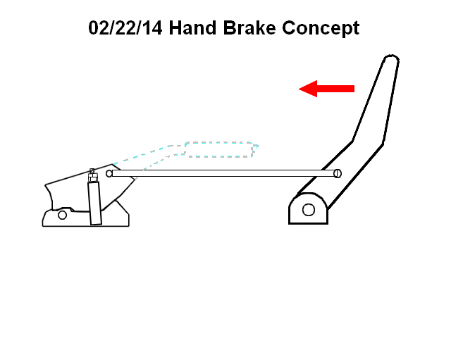 hand_brake_concept.png