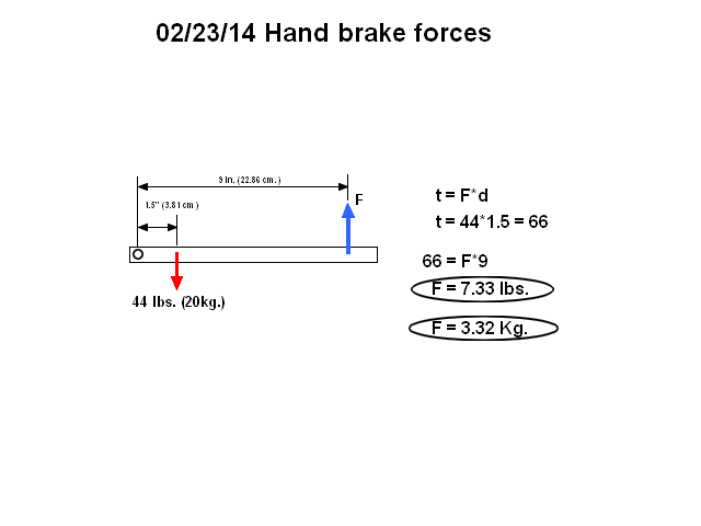hand_brake_force1.png