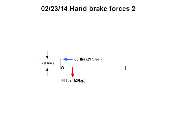 hand_brake_force2.png