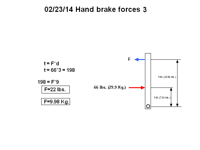 hand_brake_force3.png