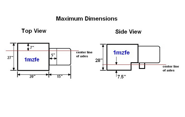 overall_engine_dimensions